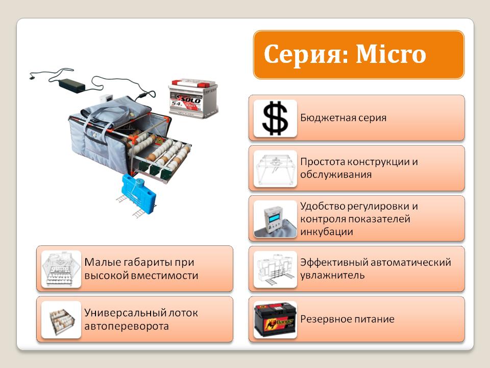 Бюджетная серия инкубаторов от торговой марки Broody:  Micro, Br-Box
