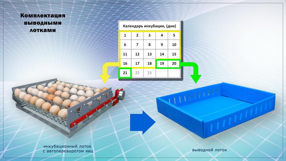 Дополнительная комплектация: выводные лотки, овоскоп