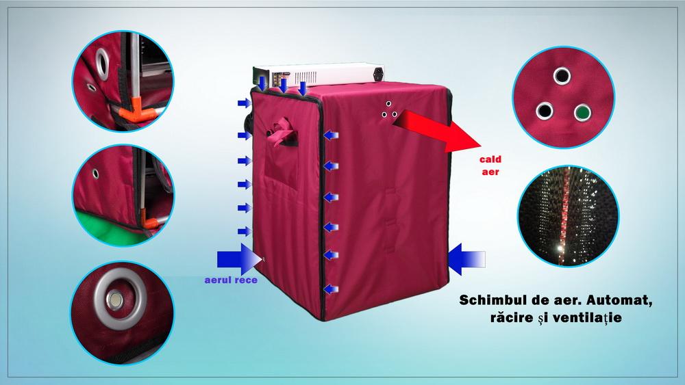 ventilație automată