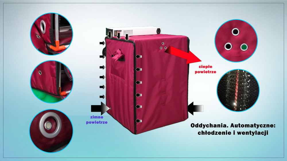 Incubator Broody Zoom automatyczna wentylacja