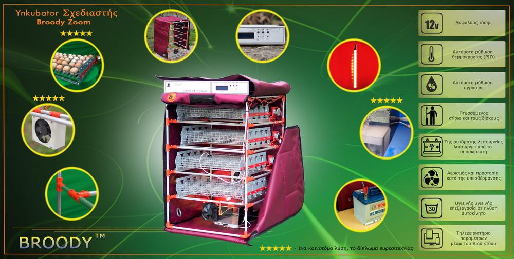 Αυτόματη διατήρηση της θερμοκρασίας και της υγρασίας στον επωαστήρα