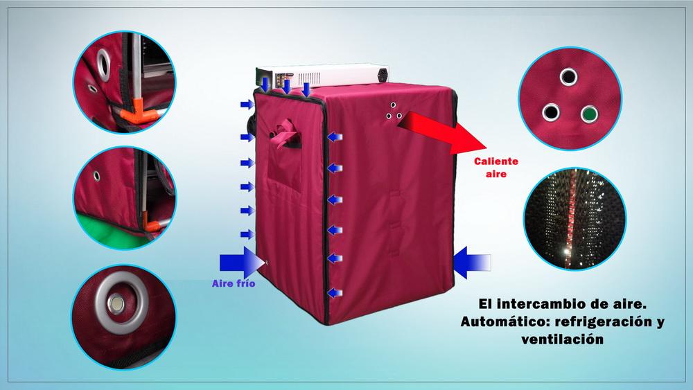 Incubadora automática de la ventilación