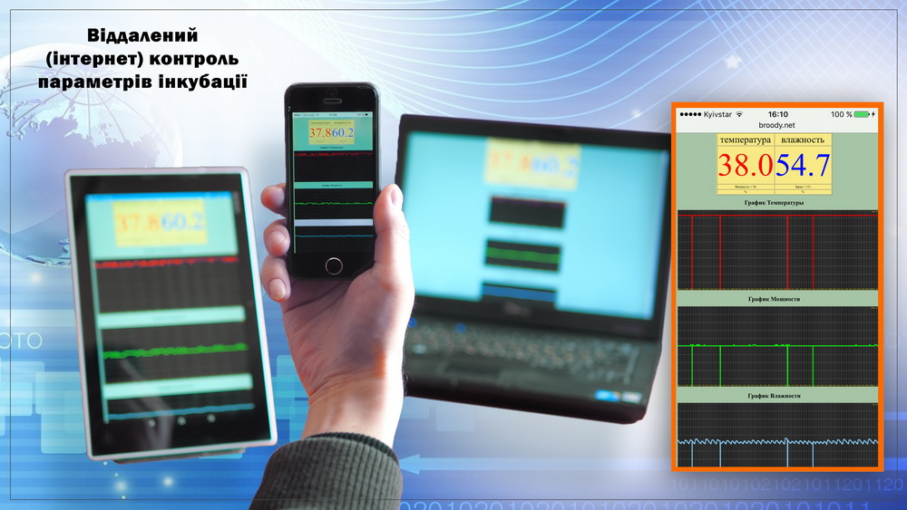 Віддалений WI-Fi контроль параметрів інкубації: температура, вологість, стан заряду \ розряду батареї, потужність та ін.