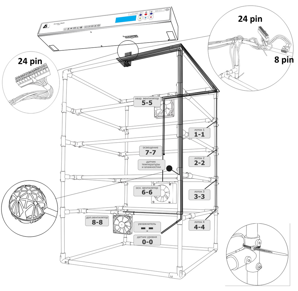 Overview automatic egg incubator Broody Zoom